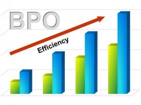 运营商BPO解决方案