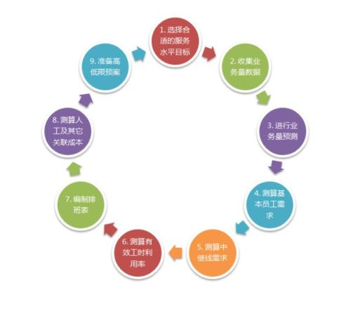 重庆BOB棋牌app下载中心系统